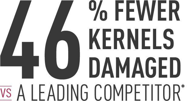 46% Fewer Kernels Damaged Vs A Leading Competitor