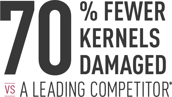 70% Fewer Kernels Damaged Versus A Leading Competitor
